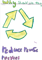 Student poster of the recycling symbol